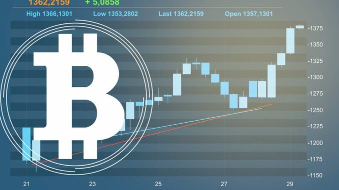 is bitcoin safe to invest in 2019