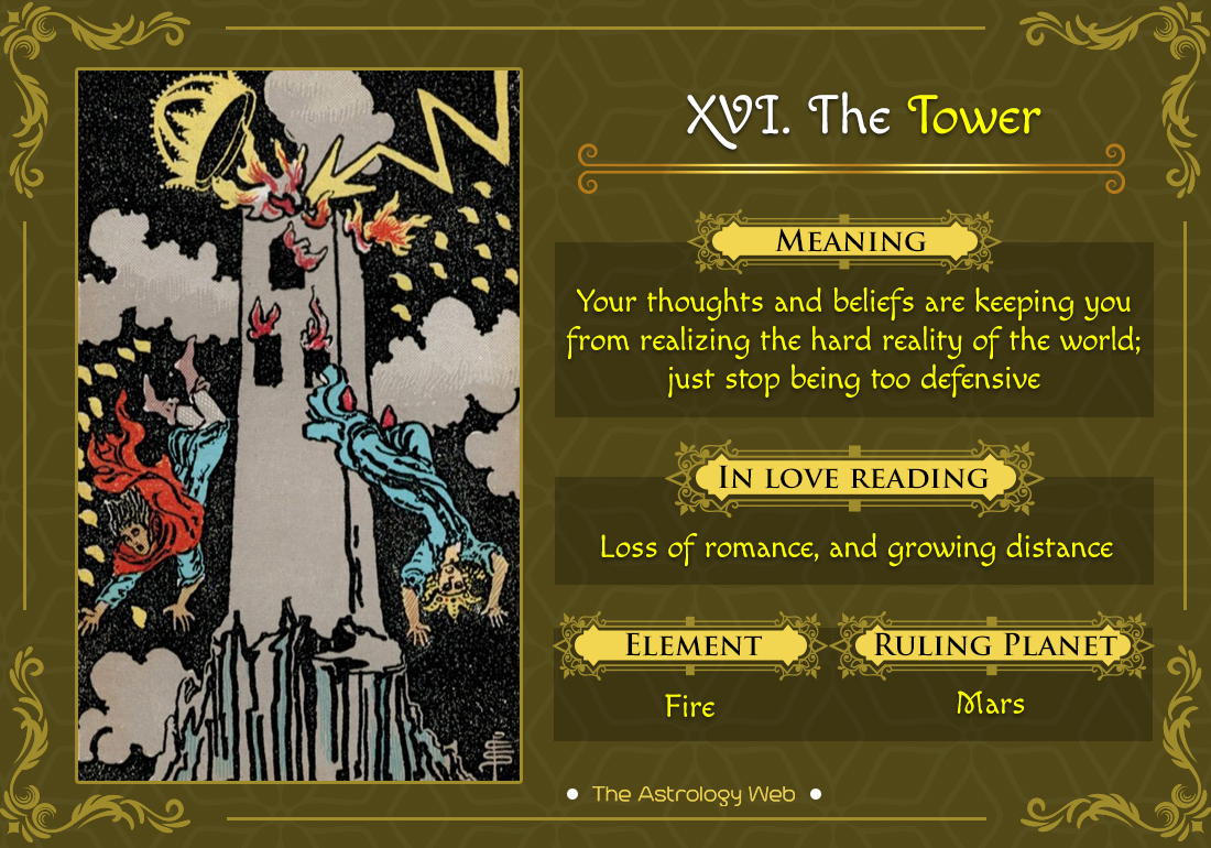 Love Tarot Readings and the Tower Card   Ponirevo