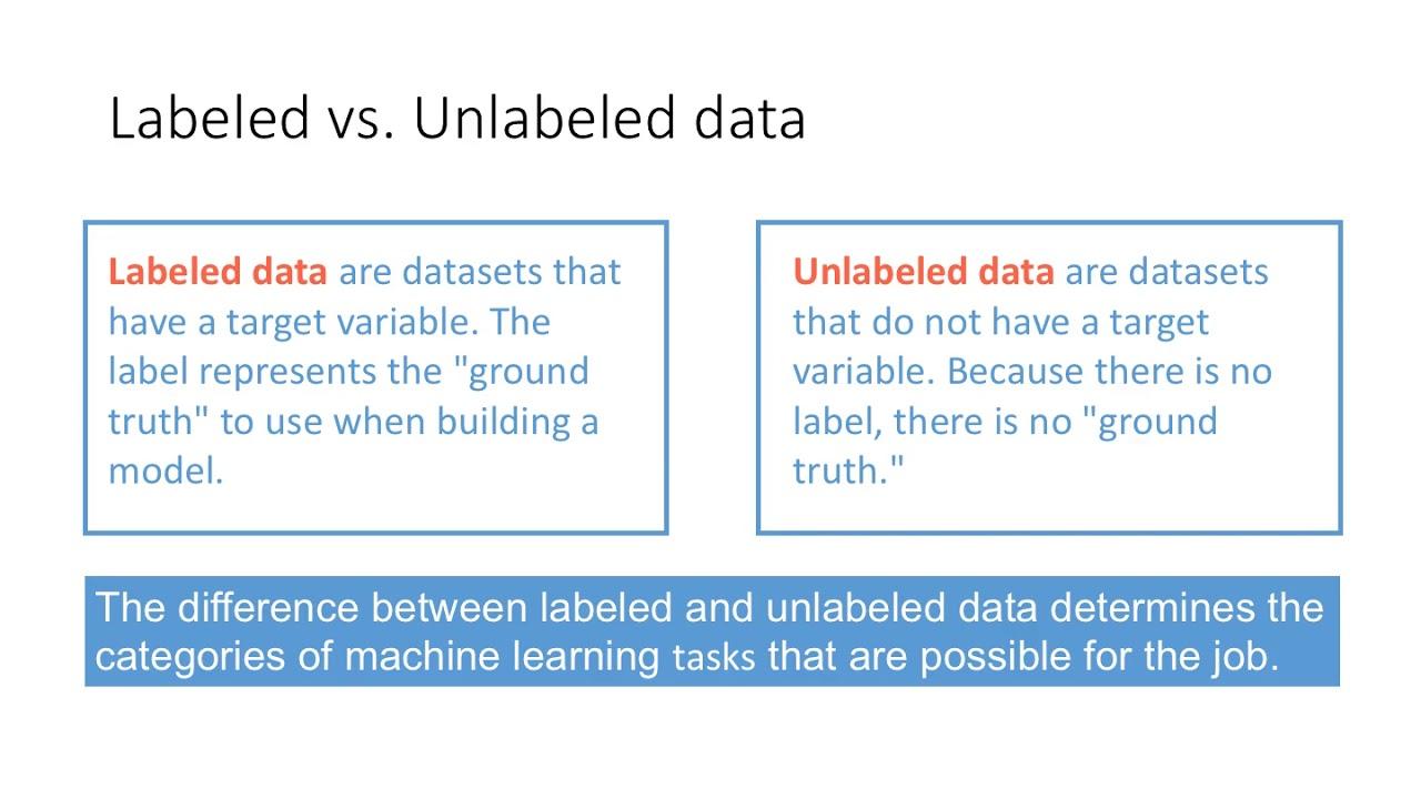 Data Science | Machine Learning Tutorials – Terminology | Part 1 | 9703709221 | Primeclasses.in | Video