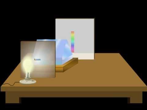 Dispersion – Class 8 Science – Light Tutorials Online (Meritnation.com) | Video