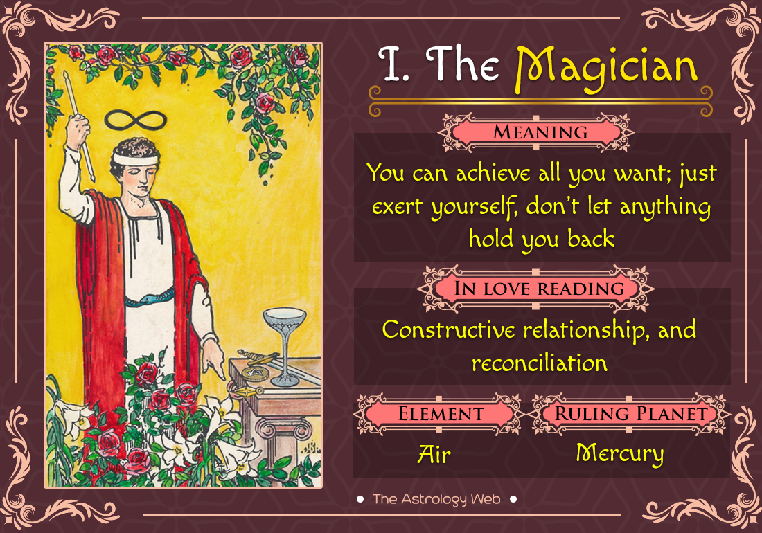 What The Magician In Tarot Cards Mean To You   Ponirevo