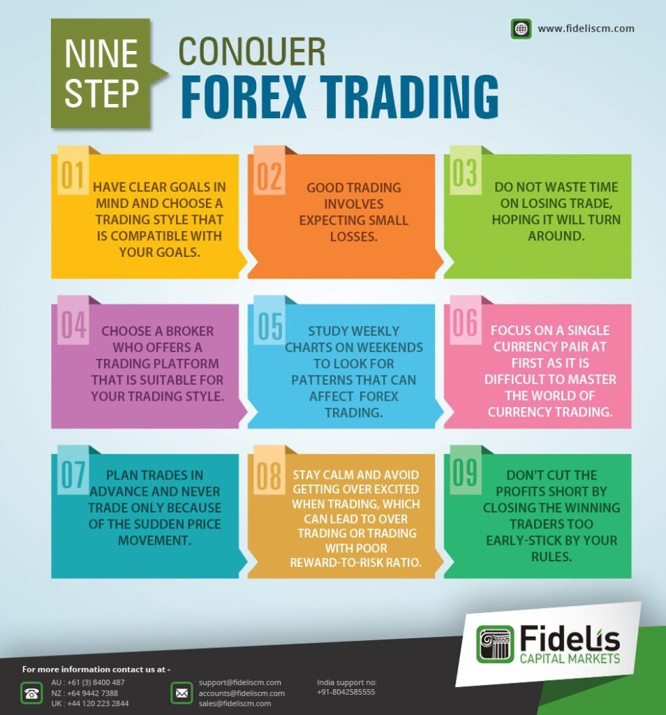 Learn to Trade Forex with a Free Demo Account | blogger.com