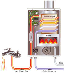 tankless-water-heaters-why-they-may-be-worth-your-investment
