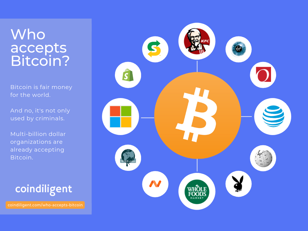 bitcoin-big-businesses-that-accept-bitcoin