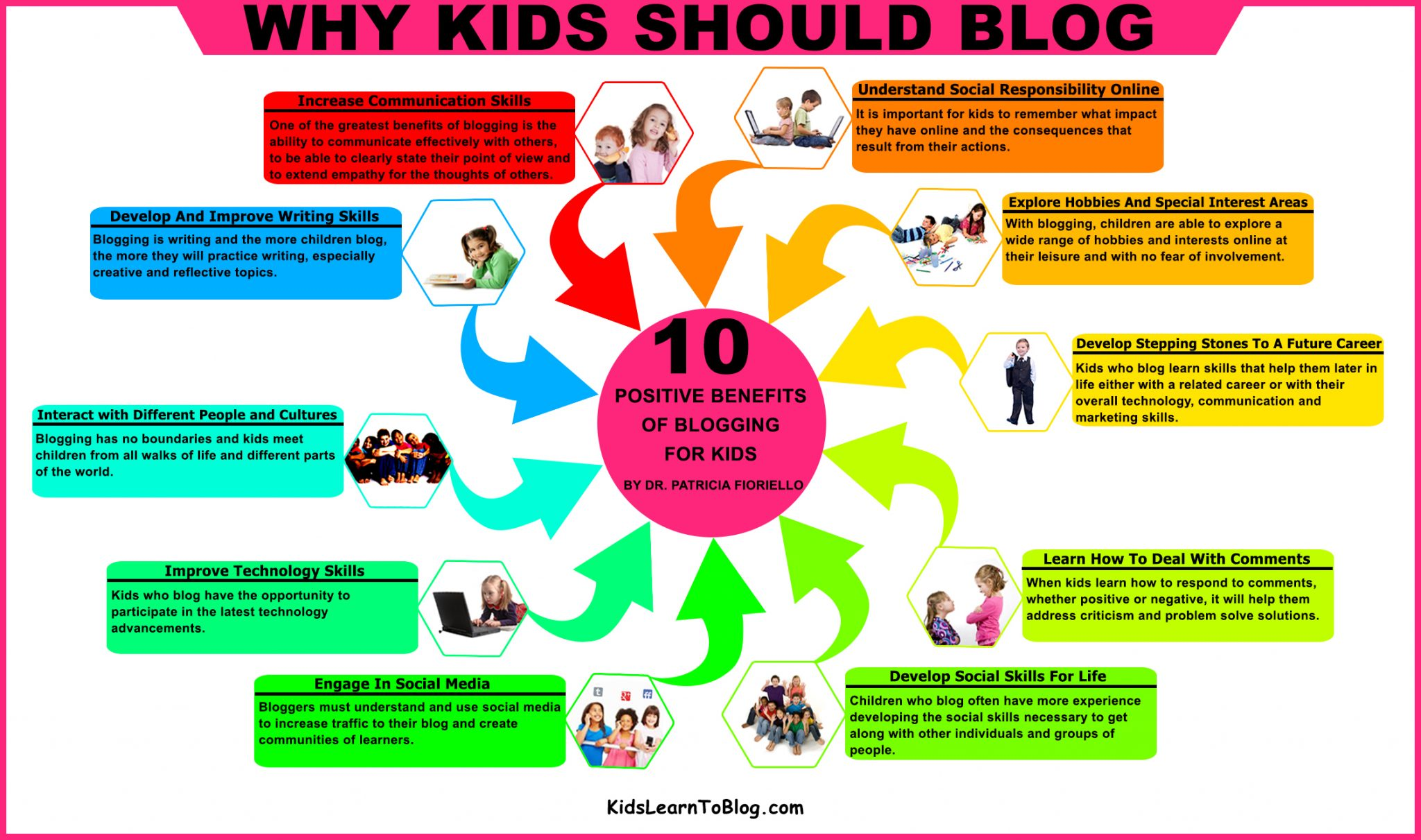 blogging-tips-for-teens-what-to-write-about