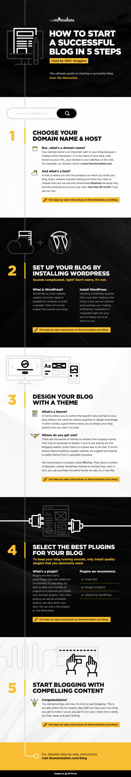 blogging-to-the-bank-3-0-all-beginning-bloggers-should-start-here