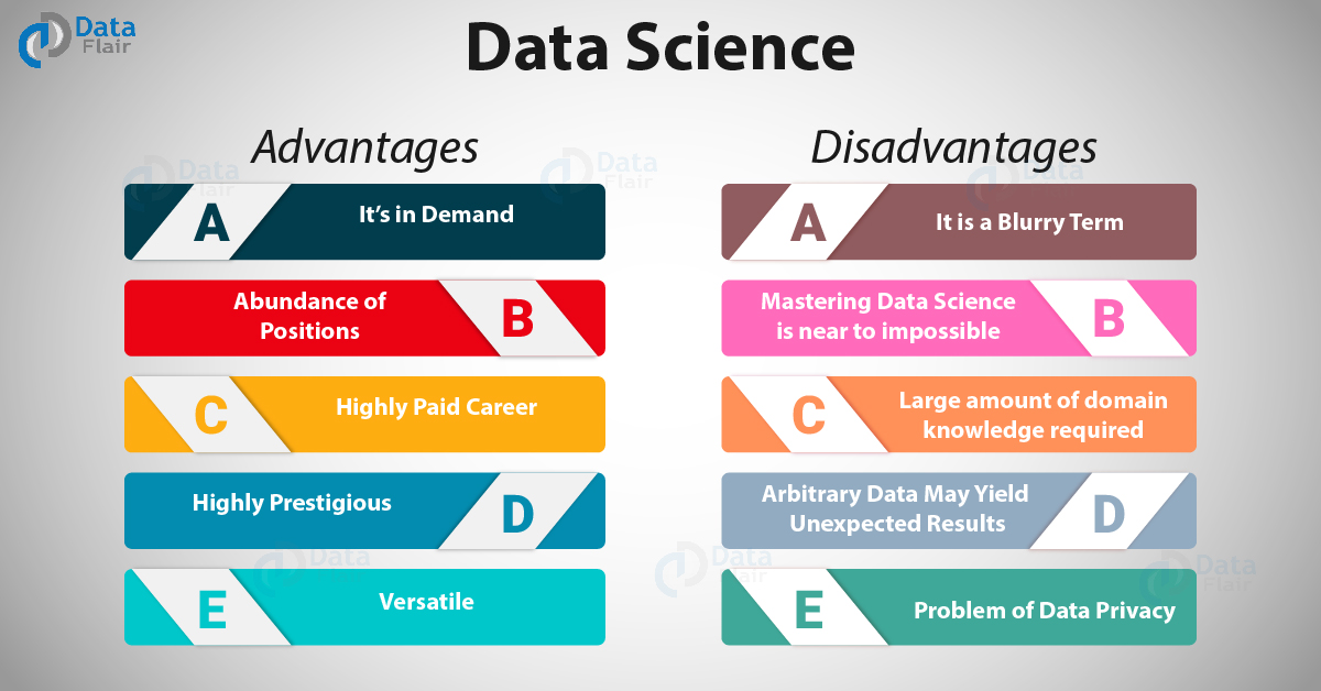 data-science-and-the-advantages-it-offers