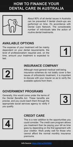 financing-for-your-dental-health-care-in-australia